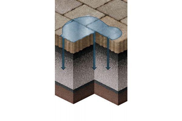 Stonemarket - Trident Permeapave - Maple - Single Sizes