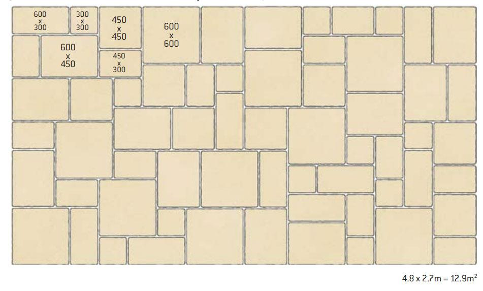 Patio Layout Guides